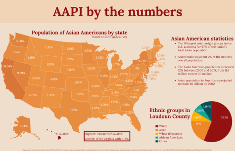 Asian American and Pacific Islander Month: A Visual
