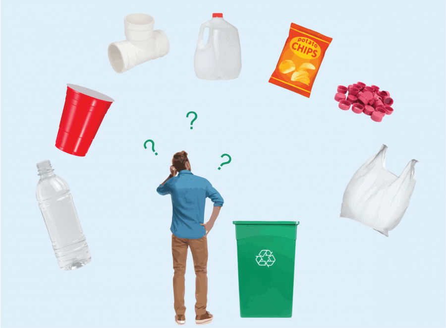 Looking Behind the Veil of Plastic Recycling